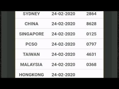 Keluaran Togel Hongkong Pools
